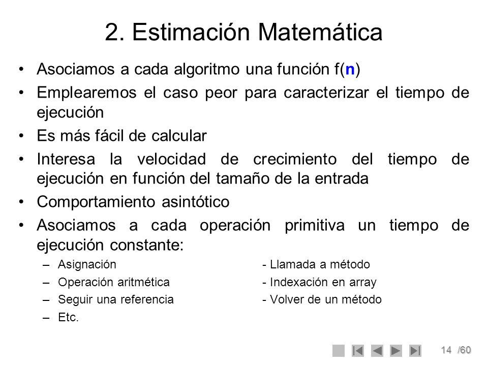 2. Estimación Matemática