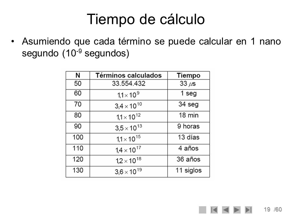 Tiempo de cálculo Asumiendo que cada término se puede calcular en 1 nano segundo (10-9 segundos)