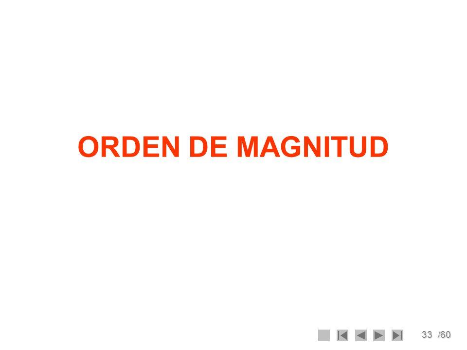 ORDEN DE MAGNITUD