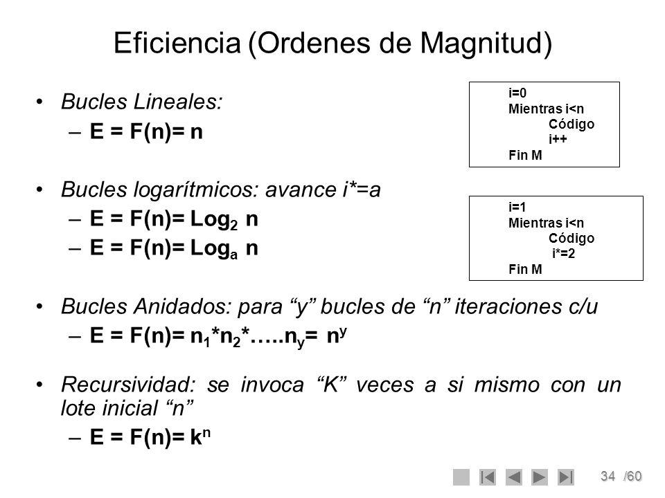 Eficiencia (Ordenes de Magnitud)