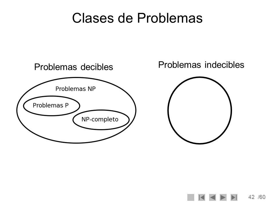 Clases de Problemas Problemas indecibles Problemas decibles