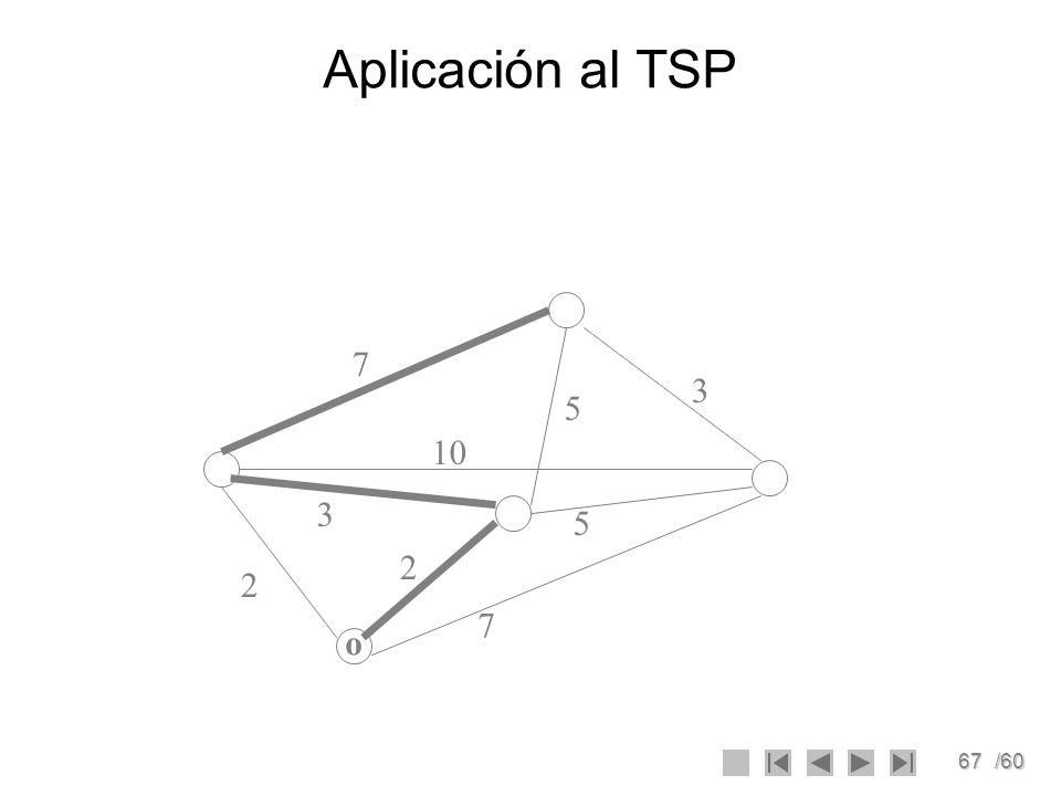 Aplicación al TSP 7 3 5 10 3 5 2 2 7 o