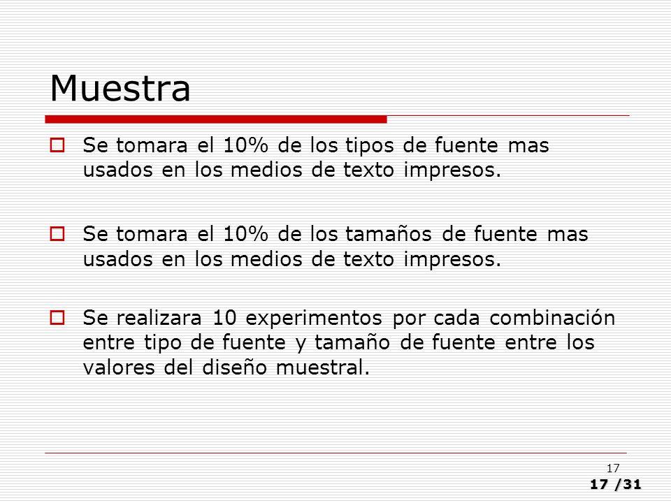 Muestra Se tomara el 10% de los tipos de fuente mas usados en los medios de texto impresos.
