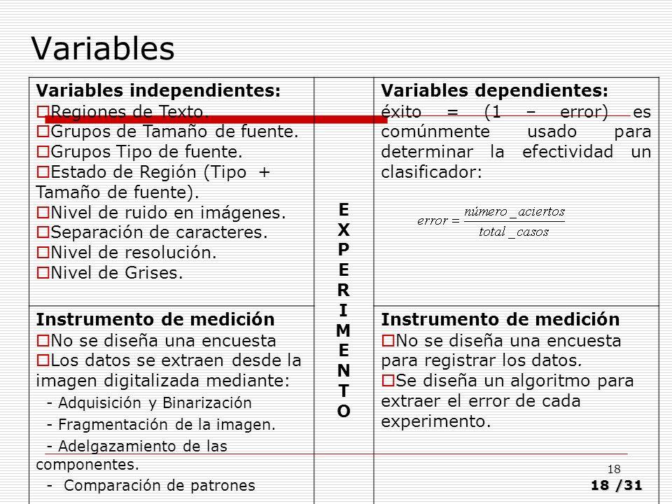 Variables Variables independientes: Regiones de Texto.