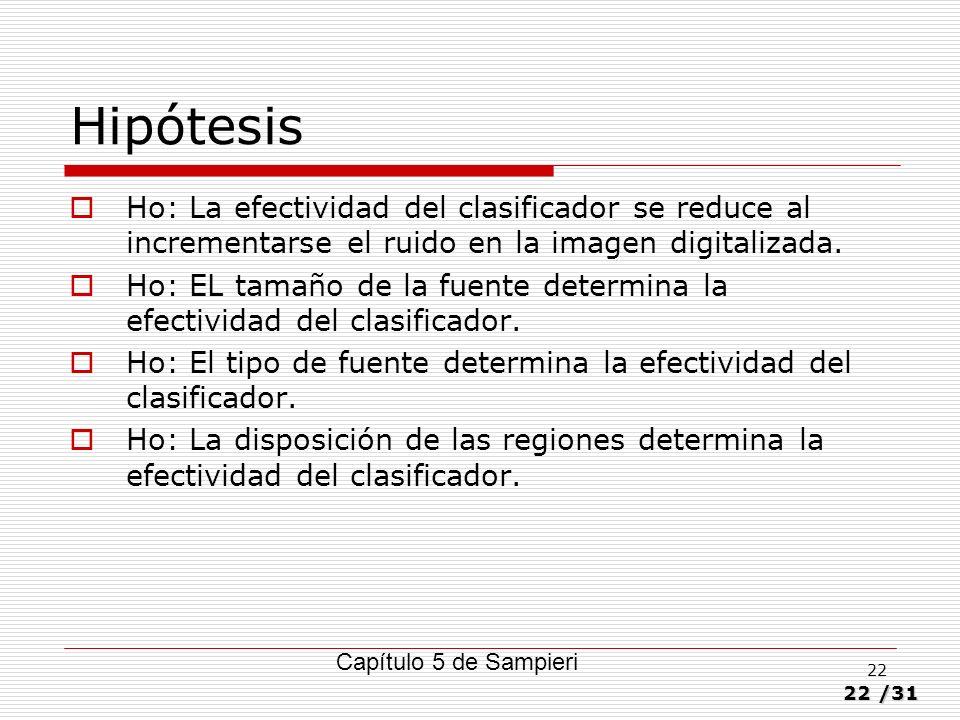 Hipótesis Ho: La efectividad del clasificador se reduce al incrementarse el ruido en la imagen digitalizada.