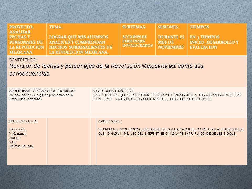 PROYECTO: ANALIZAR FECHAS Y PERSONAJES DE LA REVOLUCION MEXICANA. TEMA: