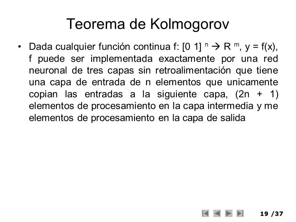Teorema de Kolmogorov
