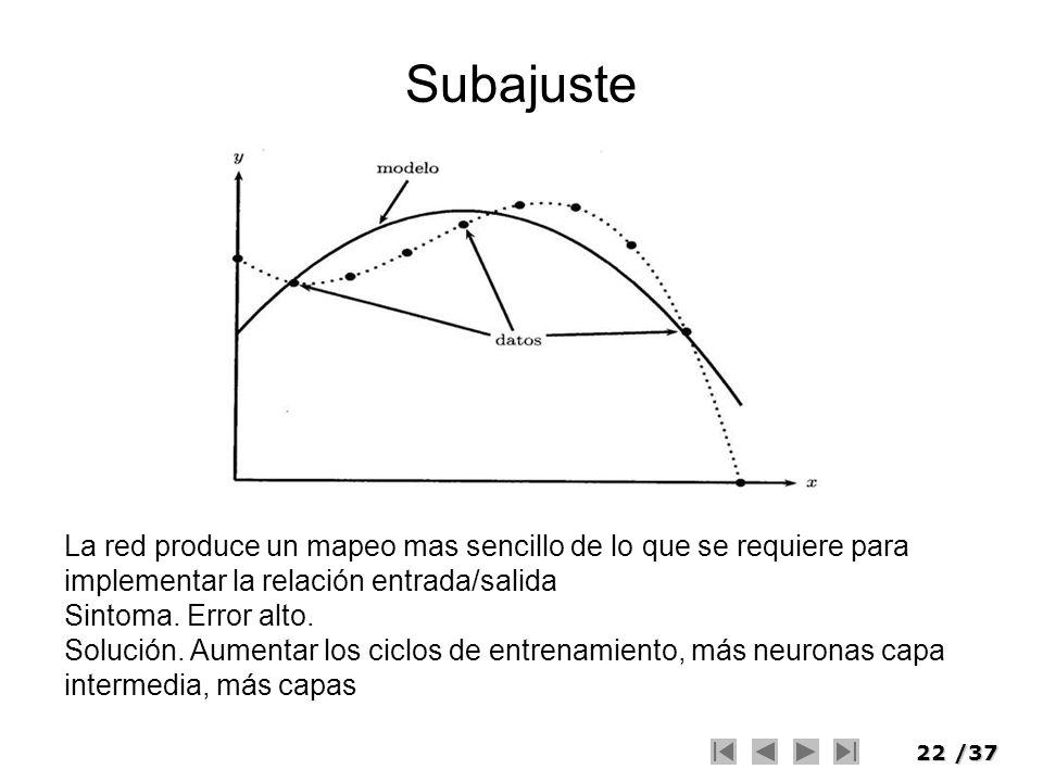 SubajusteLa red produce un mapeo mas sencillo de lo que se requiere para implementar la relación entrada/salida.