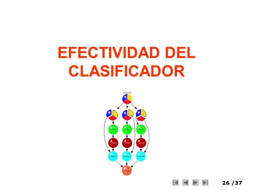 EFECTIVIDAD DEL CLASIFICADOR
