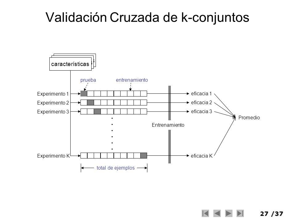 Validación Cruzada de k-conjuntos