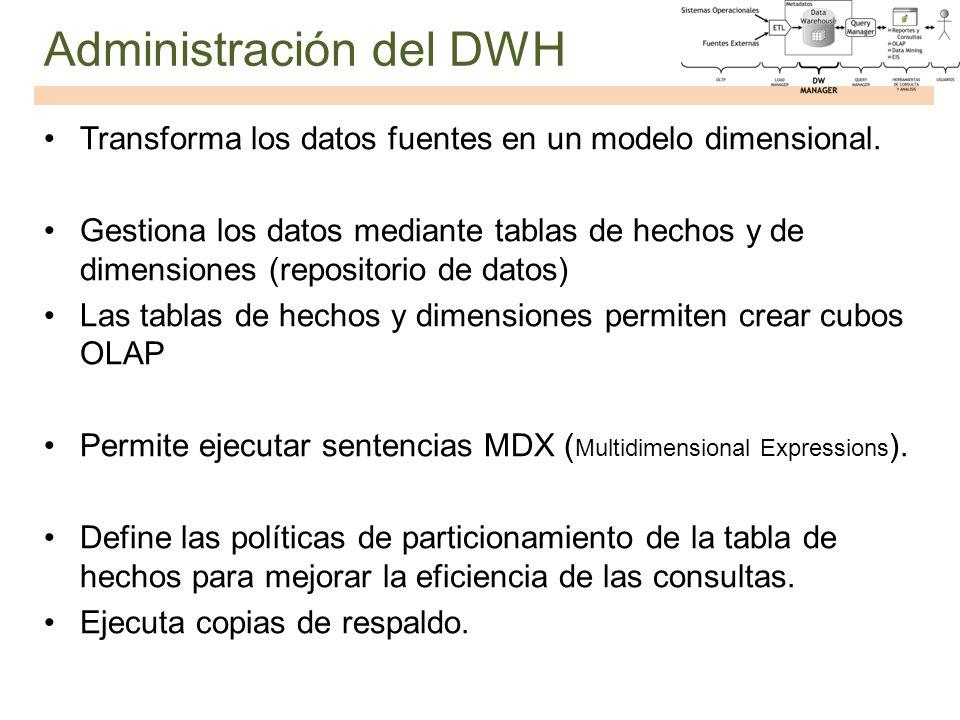 Administración del DWH
