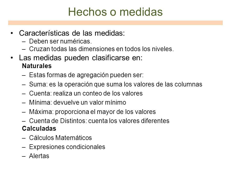 Hechos o medidas Características de las medidas: