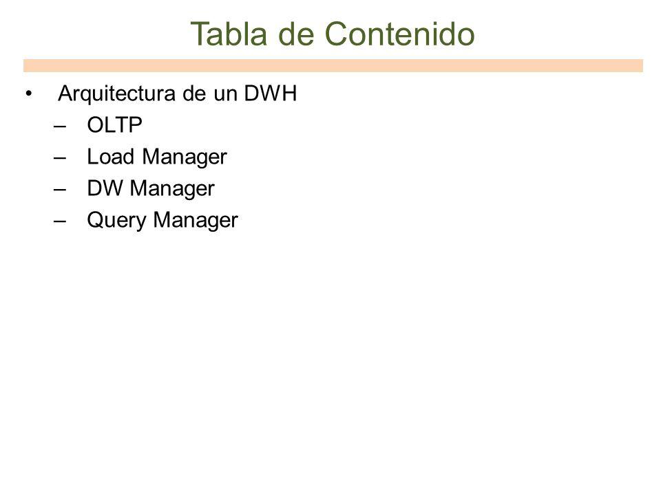 Tabla de Contenido Arquitectura de un DWH OLTP Load Manager DW Manager