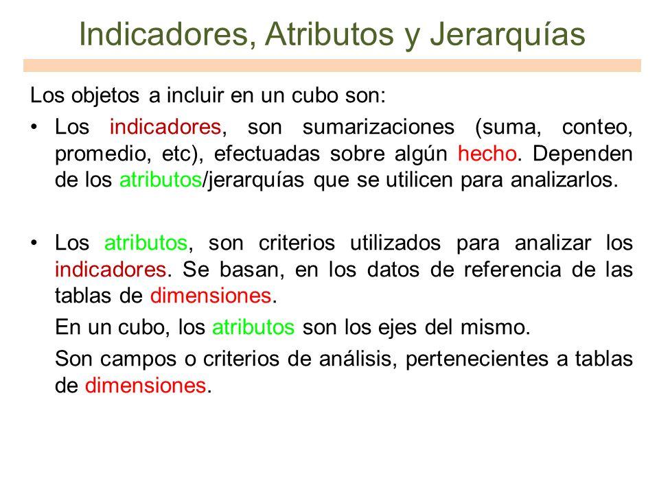 Indicadores, Atributos y Jerarquías