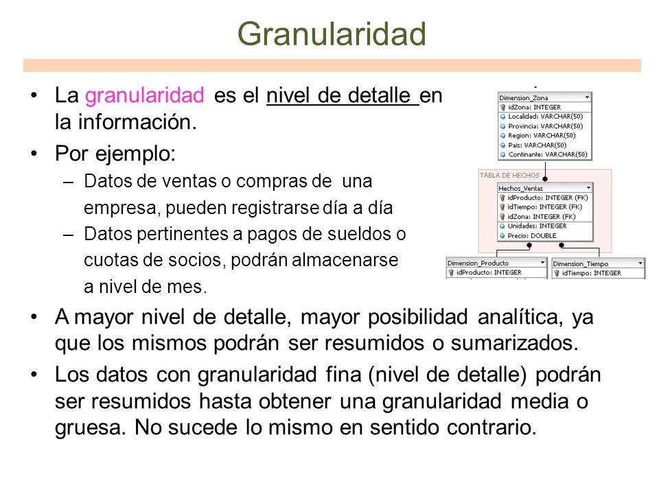 Granularidad La granularidad es el nivel de detalle en que se almacena la información. Por ejemplo: