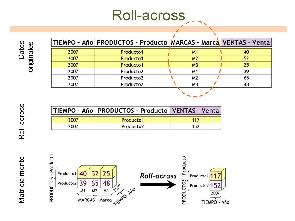 Roll-across Datos originales Roll-across Matricialmente