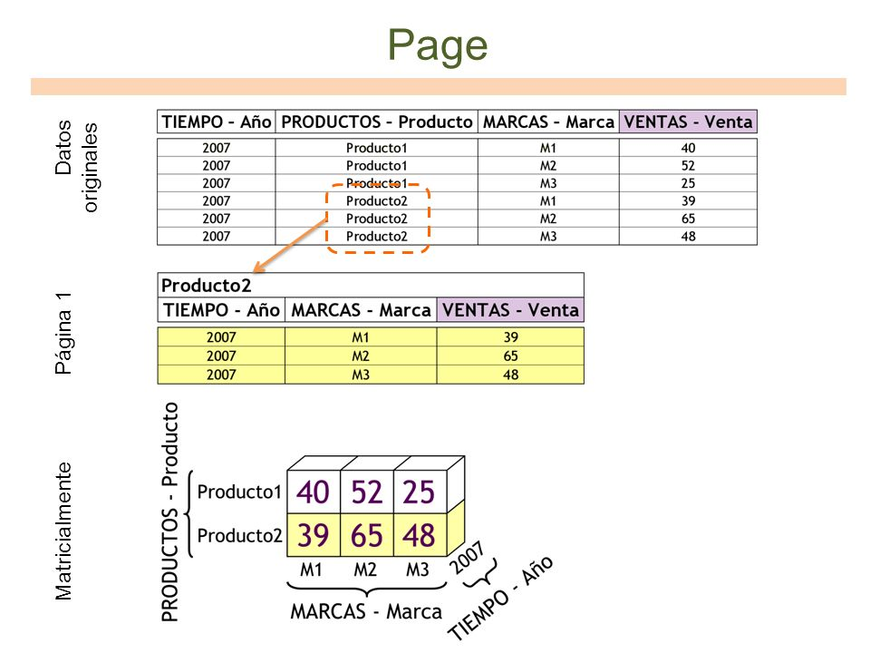 Page Datos originales Página 1 Matricialmente