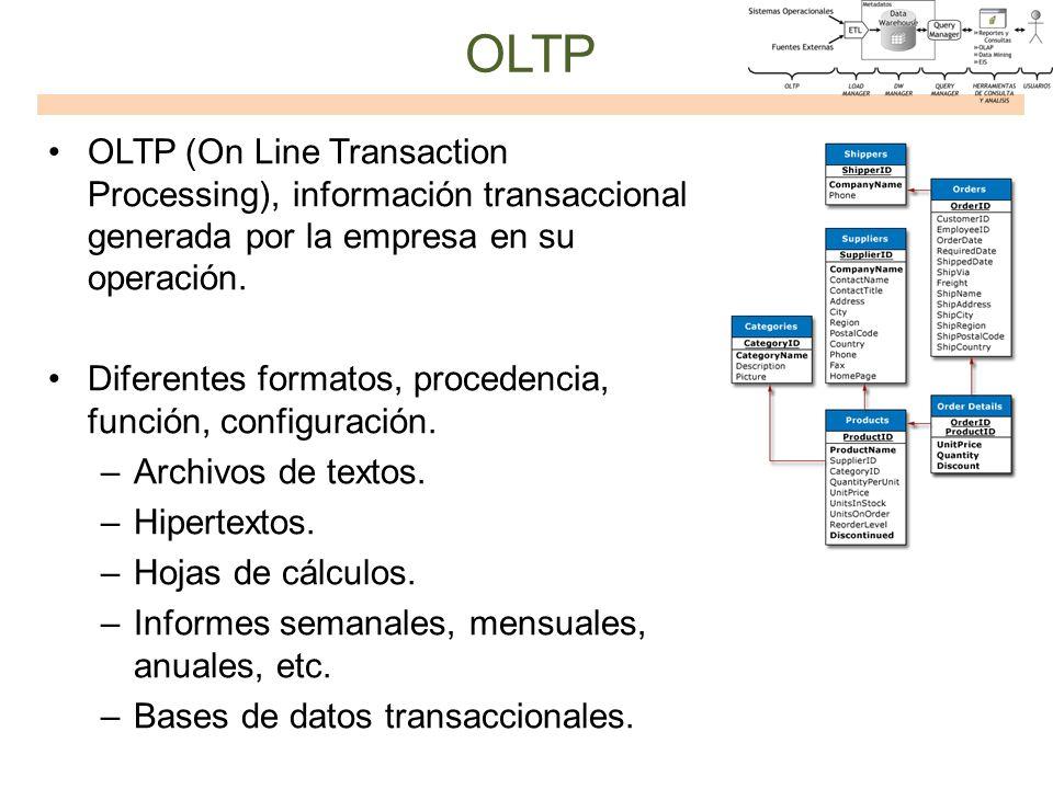 OLTP OLTP (On Line Transaction Processing), información transaccional generada por la empresa en su operación.