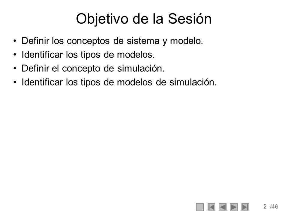 Objetivo de la Sesión Definir los conceptos de sistema y modelo.