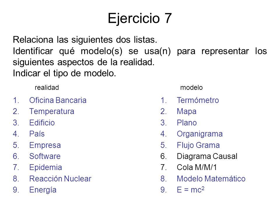 Ejercicio 7 Relaciona las siguientes dos listas.
