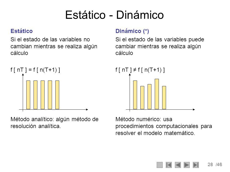 Estático - Dinámico Estático