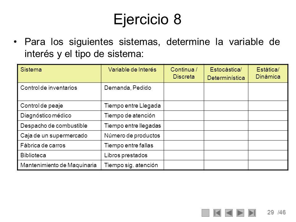 Ejercicio 8 Para los siguientes sistemas, determine la variable de interés y el tipo de sistema: Sistema.