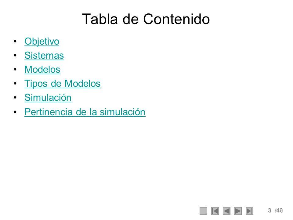 Tabla de Contenido Objetivo Sistemas Modelos Tipos de Modelos