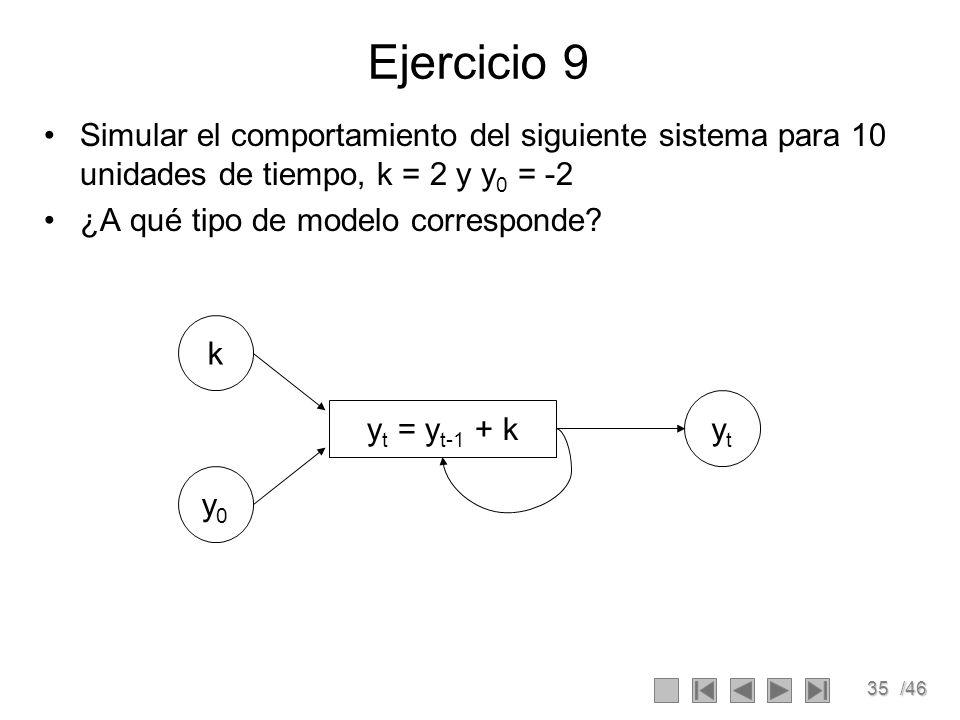 Ejercicio 9 Simular el comportamiento del siguiente sistema para 10 unidades de tiempo, k = 2 y y0 = -2.