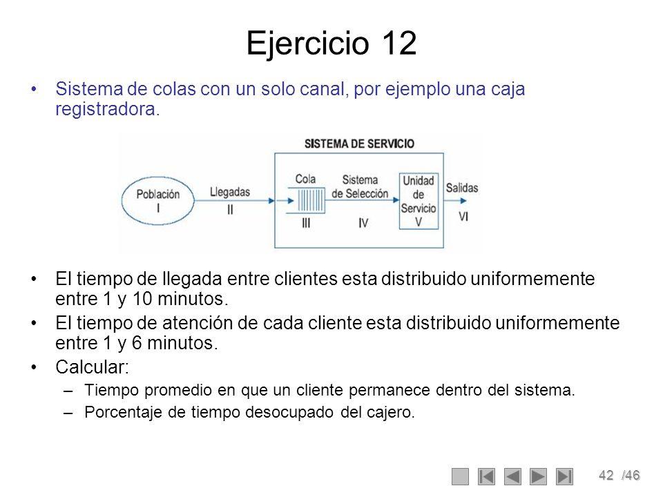 Ejercicio 12 Sistema de colas con un solo canal, por ejemplo una caja registradora.