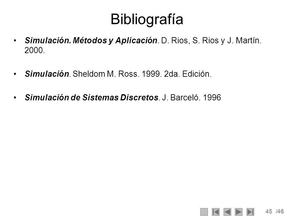 Bibliografía Simulación. Métodos y Aplicación. D. Rios, S. Rios y J. Martín. 2000. Simulación. Sheldom M. Ross. 1999. 2da. Edición.