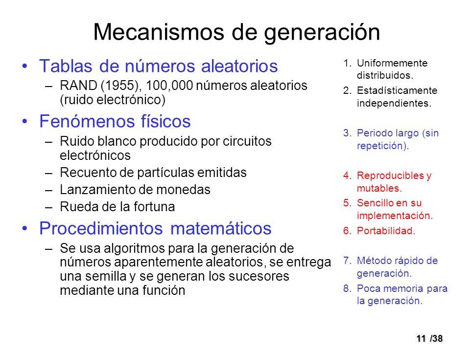 Mecanismos de generación
