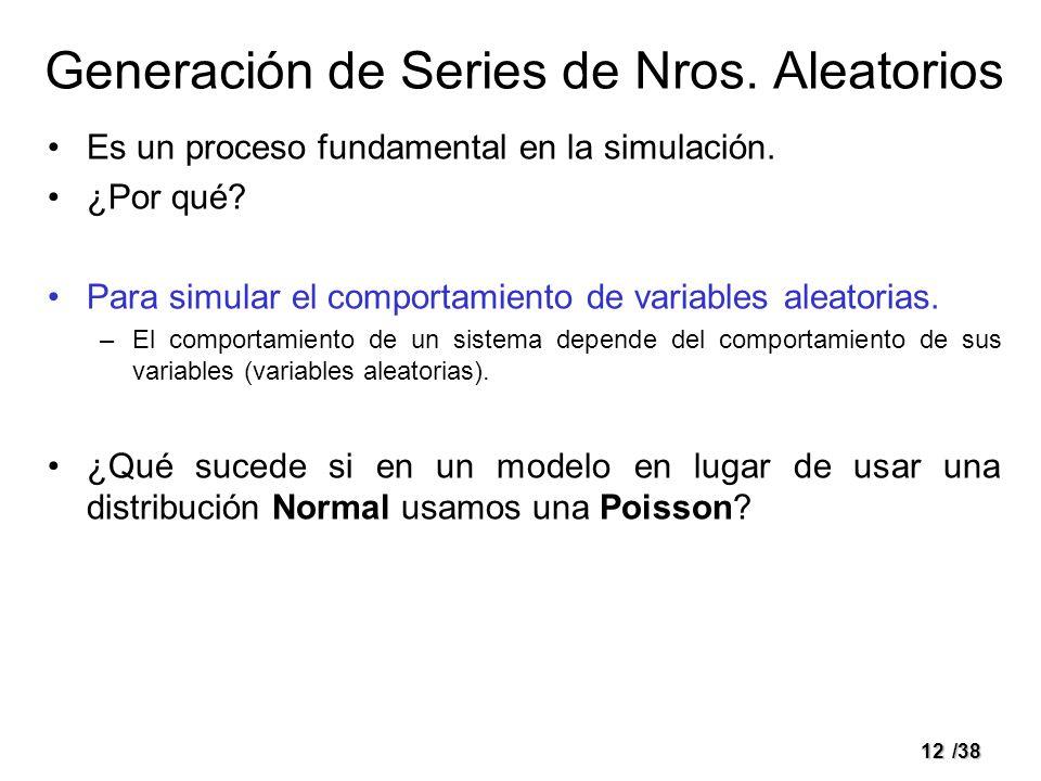Generación de Series de Nros. Aleatorios