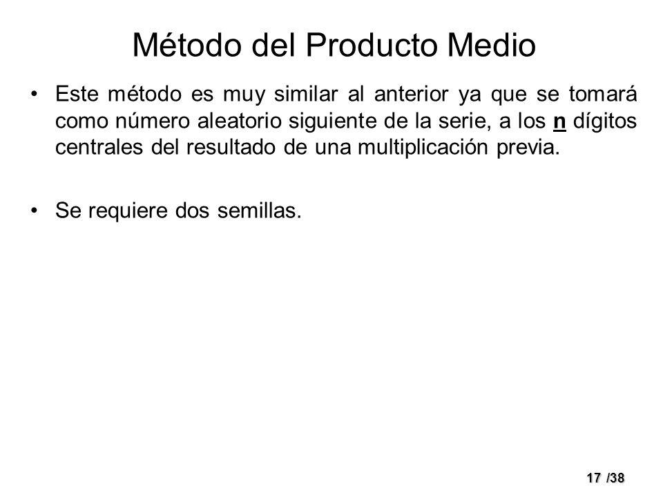 Método del Producto Medio