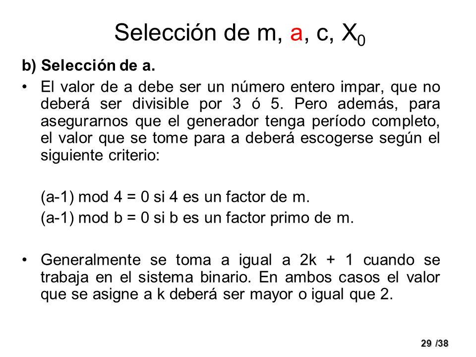 Selección de m, a, c, X0 b) Selección de a.