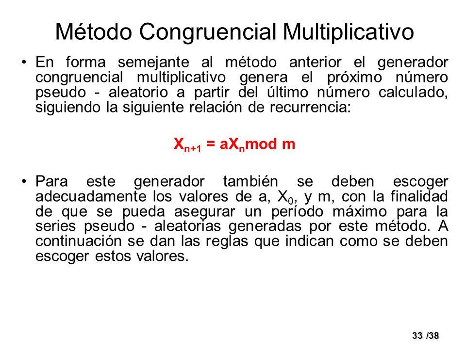Método Congruencial Multiplicativo