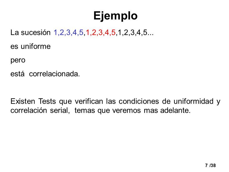 Ejemplo La sucesión 1,2,3,4,5,1,2,3,4,5,1,2,3,4,5... es uniforme pero