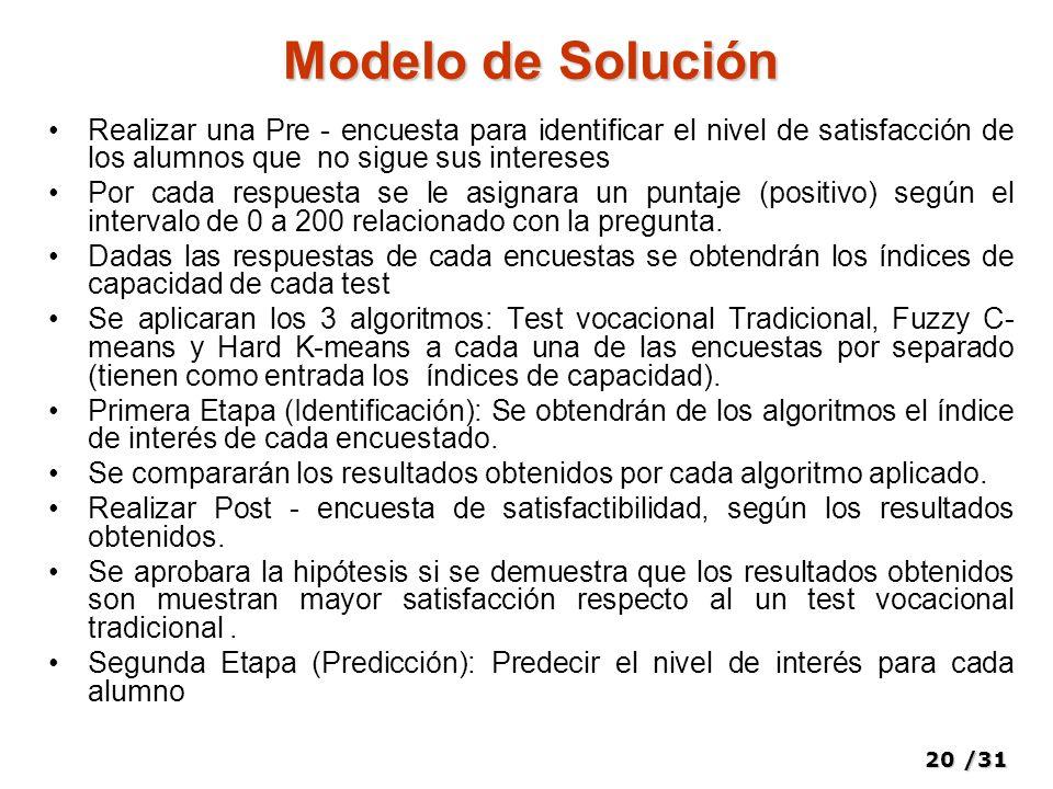 Modelo de Solución Realizar una Pre - encuesta para identificar el nivel de satisfacción de los alumnos que no sigue sus intereses.