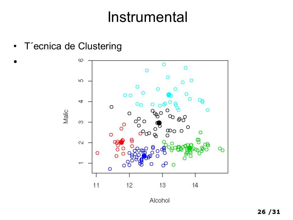 Instrumental T´ecnica de Clustering
