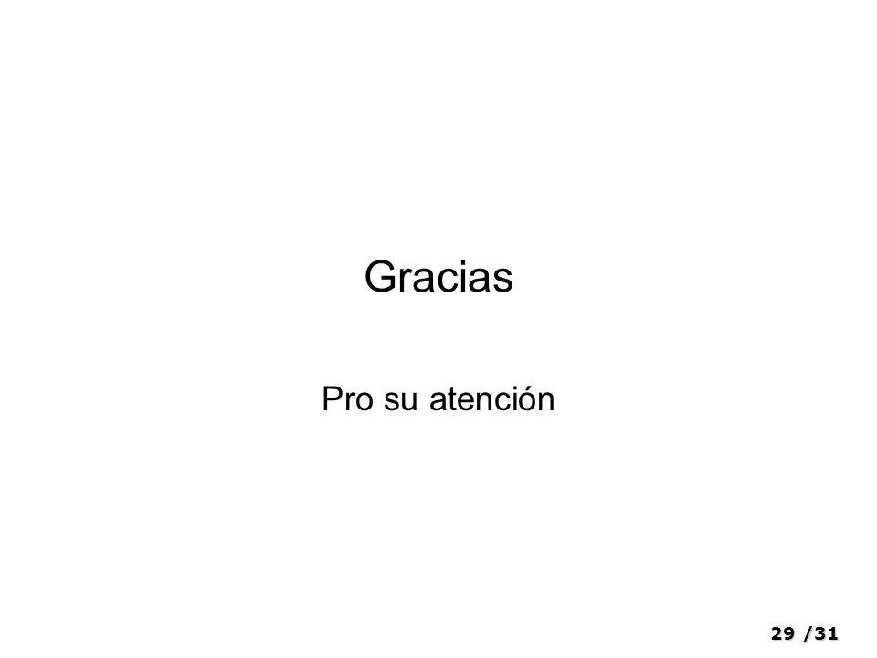 Gracias Pro su atención