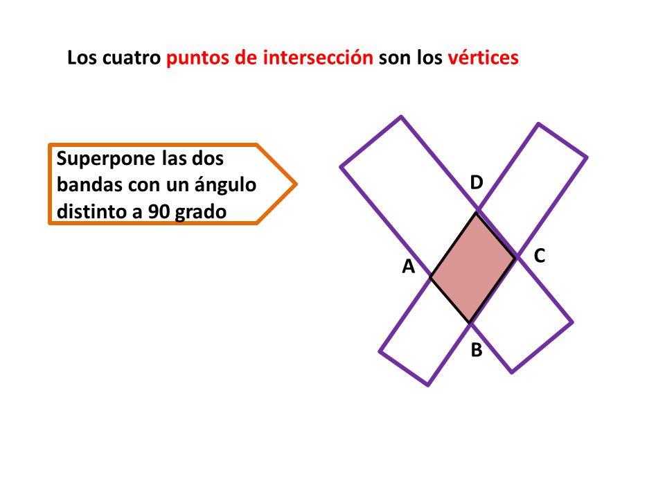Los cuatro puntos de intersección son los vértices