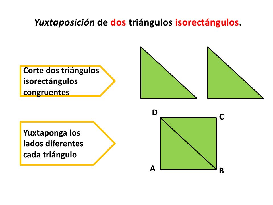 Yuxtaposición de dos triángulos isorectángulos.