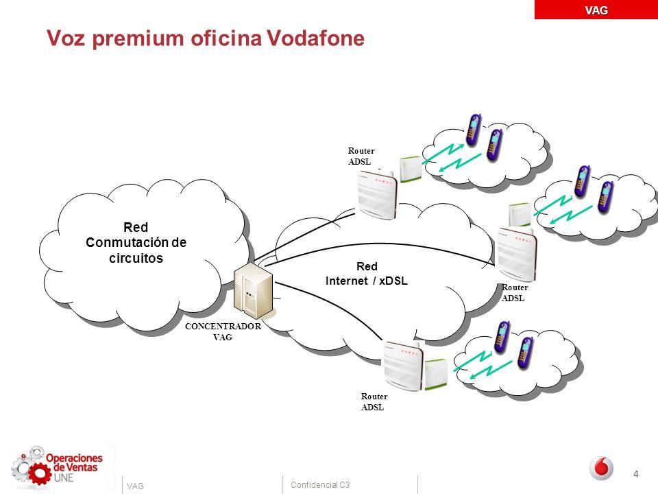 Vag ppt descargar for Oficina vodafone empresas