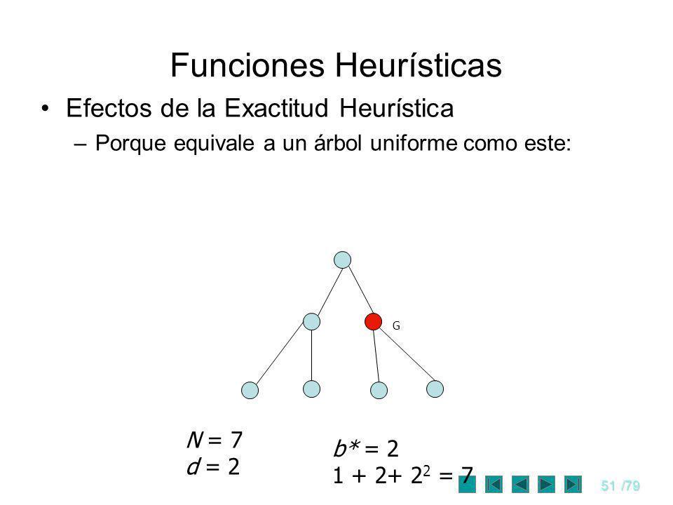 Funciones Heurísticas