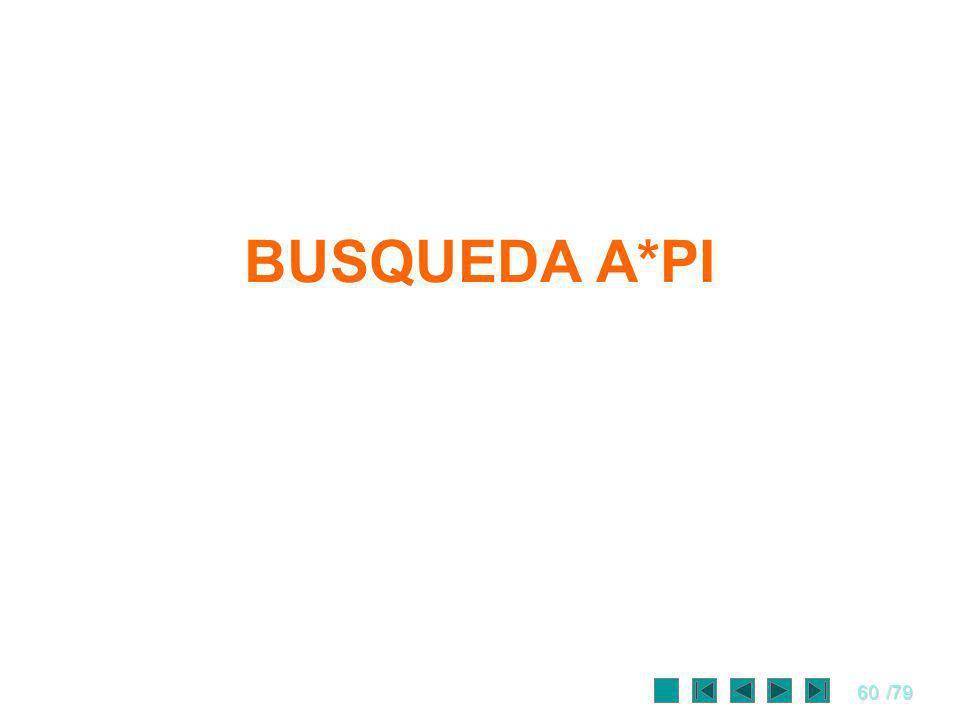 BUSQUEDA A*PI
