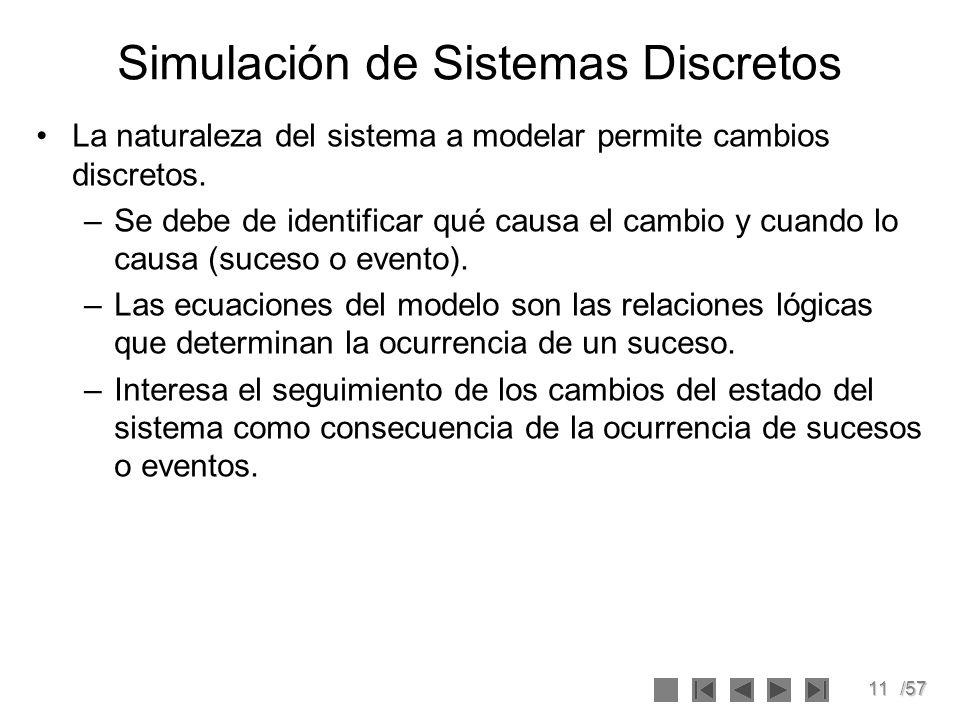 Simulación de Sistemas Discretos