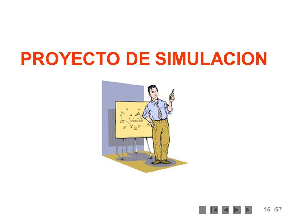 PROYECTO DE SIMULACION