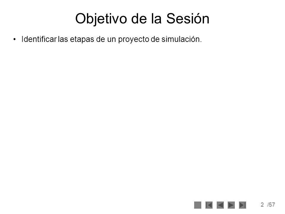 Objetivo de la Sesión Identificar las etapas de un proyecto de simulación.