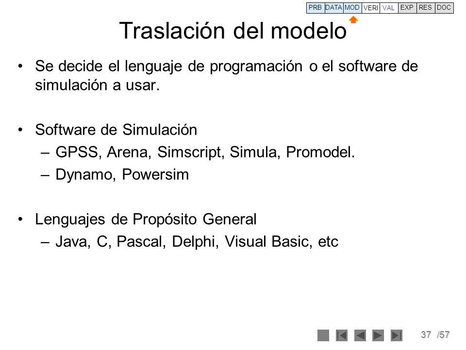 PRB DATA. VERI. MOD. VAL. EXP. RES. DOC. Traslación del modelo. Se decide el lenguaje de programación o el software de simulación a usar.