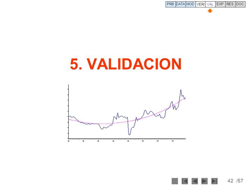 PRB DATA VERI MOD VAL EXP RES DOC 5. VALIDACION