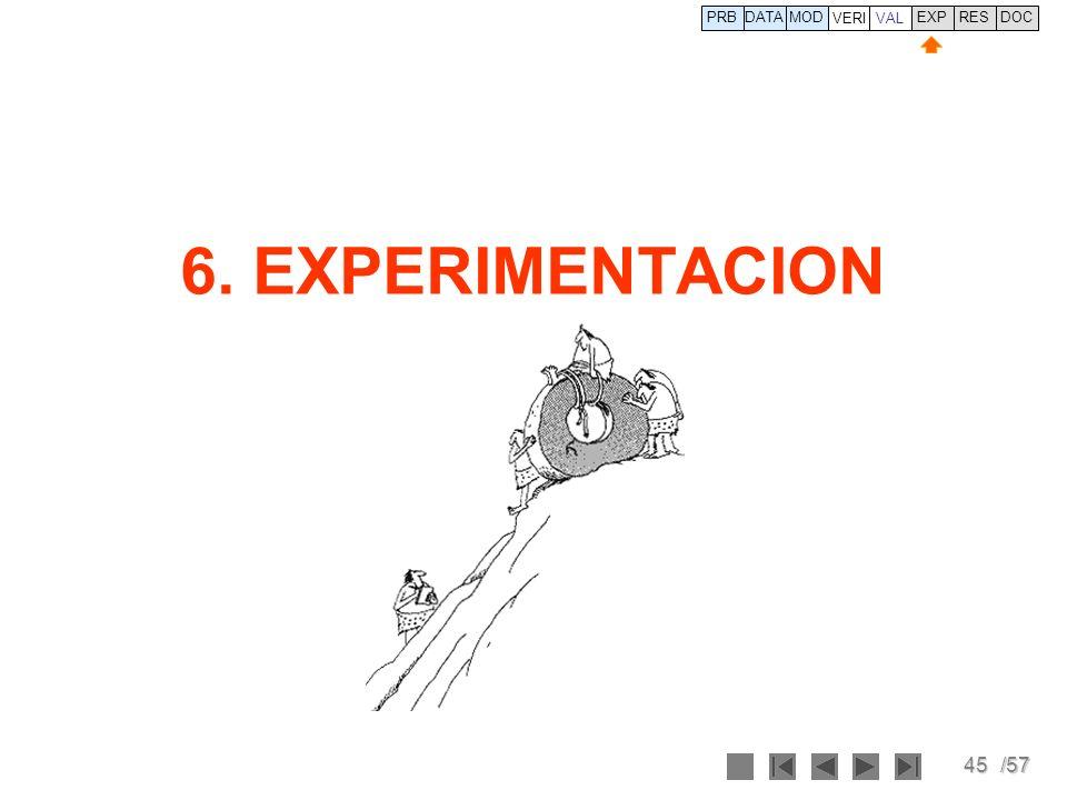 PRB DATA VERI MOD VAL EXP RES DOC 6. EXPERIMENTACION